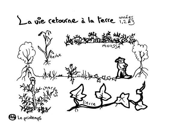 redonner-vie-a-la-terre148