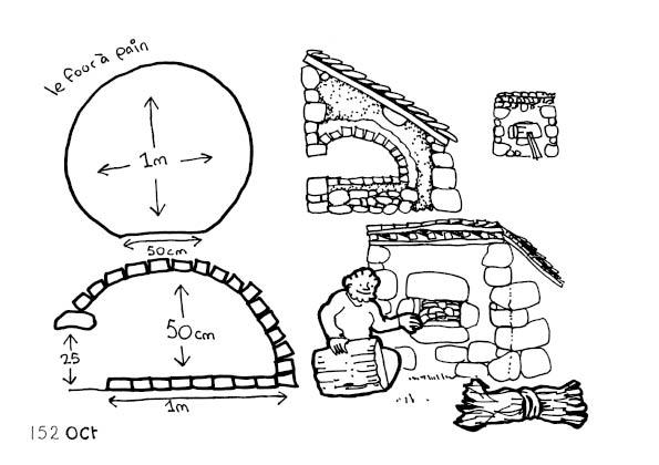 une-annee-avec-la-terre_154